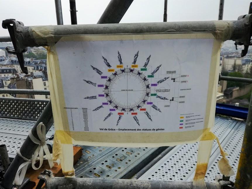 Sur le pourtour du Dôme, chaque génie a son emplacement. Ce plan le récapitule (Photo FC)